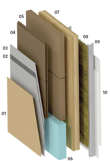 stratigrafia x-lam